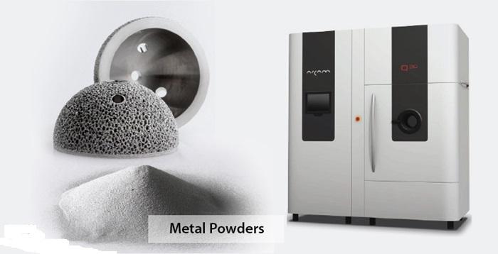 瑞典工业级3D打印机厂家Arcam去年销售猛增70%