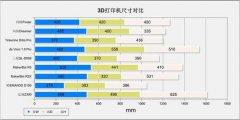 ca88会员登录|ca88亚洲城官网会员登录,欢迎光临_<b>10微米的比拼 9款常用ca88会员登录机横向测评(四)</b>