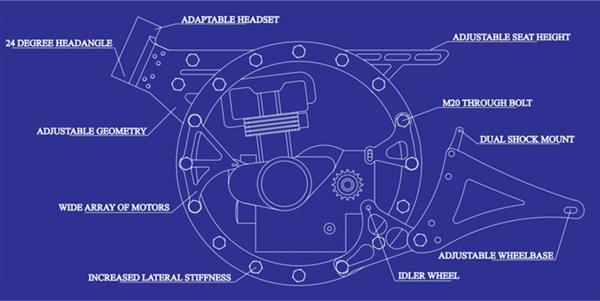 摩托迷福利:3D打印零件自己组装