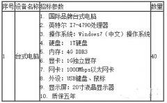 <b>武汉大学采购ca88亚洲城招标公告</b>