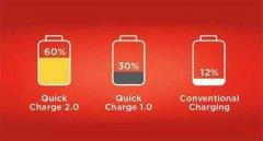 <b>石墨烯电池:充电五分钟狂奔两千里?</b>