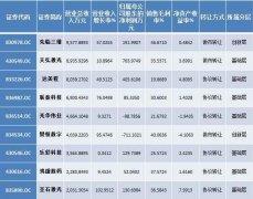 ca88会员登录,ca88亚洲城官网会员登录,ca88亚洲城,ca88亚洲城官网_新三板ca88会员登录年中报全览(附榜单)