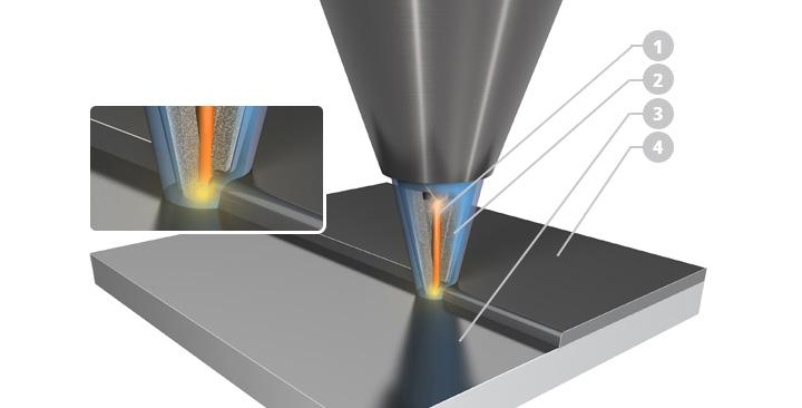 laserauftragschweissen-pulver