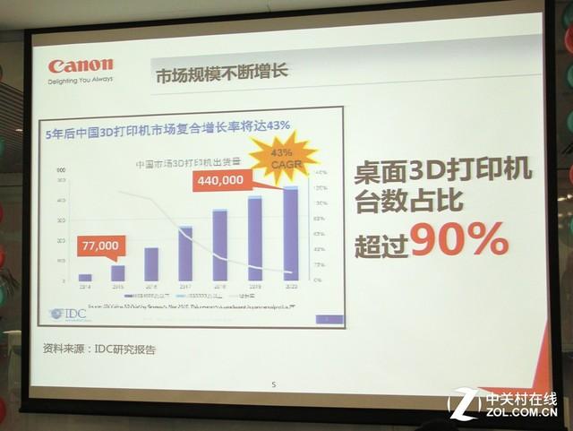 ca88会员登录|ca88亚洲城官网会员登录,欢迎光临_佳能魅立方ca88会员登录机 启动中国3D战略