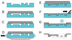 <b>研究低熔点金属3D打印技术</b>