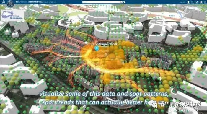当城市规划遇见3D模型——达索智慧城市