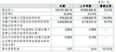 ca88会员登录|ca88亚洲城官网会员登录,欢迎光临_<b>ca88会员登录材料厂商光华伟业 去年营收1.05亿元扭亏为盈</b>