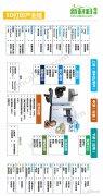一张全面3D打印产业链全景图,看下你家上榜了没