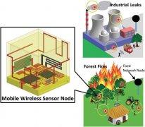 低成本的3D打印传感器可监测森林火灾、工业泄露等极端情况