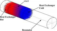 研究人员用3D打印来改进环保型热声冰箱的生产