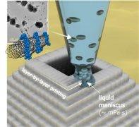 韩国电气研究院开发的导电3D打印碳纳米管将促进可穿戴技术