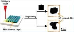 研究人员利用激光3D打印出原子薄石墨烯