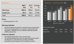 雷尼绍2017上半年财政收入增长了25%,AM发展前景大好