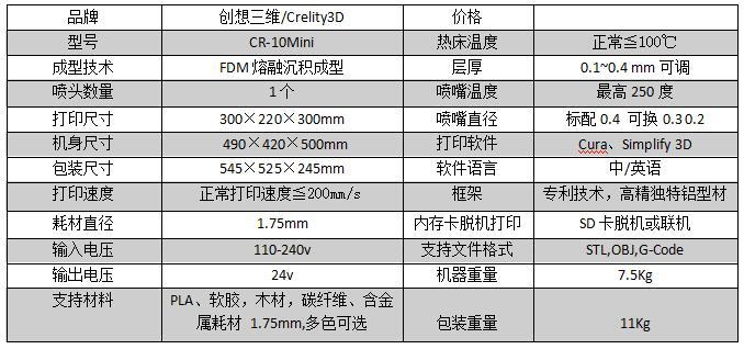 创想三维新品CR-10Mini体验记