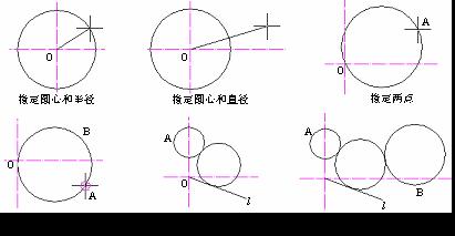 CAD的圆、圆弧、椭圆、椭圆弧命令301.png