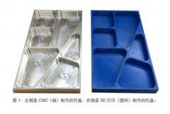 产品原型的开发,是选择3D打印还是CNC?