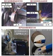 技术解读-增材和切削混合加工机床
