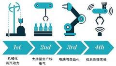 弘瑞发展走向对于国内3D打印市场发展的影响作用
