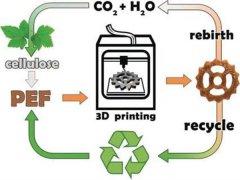 俄罗斯开发基于纤维素的3D打印聚合物材料