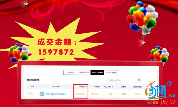ca88会员登录|ca88亚洲城官网会员登录,欢迎光临_创历史新高!创想三维双十一成交额破百万