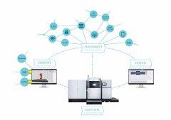 ca88会员登录,ca88亚洲城官网会员登录,ca88亚洲城,ca88亚洲城官网_从数据准备到质量监控,EOS将ca88会员登录技术融入数字化制造工厂