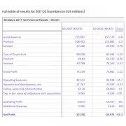 ca88会员登录|ca88亚洲城官网会员登录,欢迎光临_STRATASYS三季报发布,净亏损1000万美元