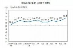 ca88会员登录|ca88亚洲城官网会员登录,欢迎光临_中国精密制造大戏已现,到底是谁撬动了中国制造?