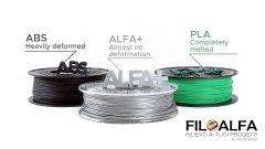 FILOALFA推出新型耐高温高强度3D打印材料ALFA +