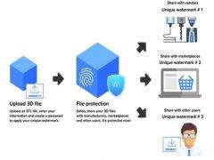 如何通过水印保护3D设计STL文件版权