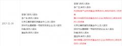 """3D打印解决方案提供商 """"鑫精合""""完成1.5亿元B轮融资"""