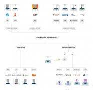 3DPMN发布了陶瓷3D打印技术的完整指南