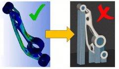金属3D打印-增材制造设计指南(上)