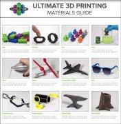 Simplify3D发布FDM 3D打印材料的综合指南