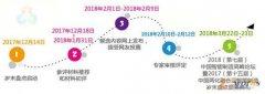 ca88会员登录|ca88亚洲城官网会员登录,欢迎光临_2017(第十五届)中国两化融合暨智能制造岁末盘点评选投票正式开