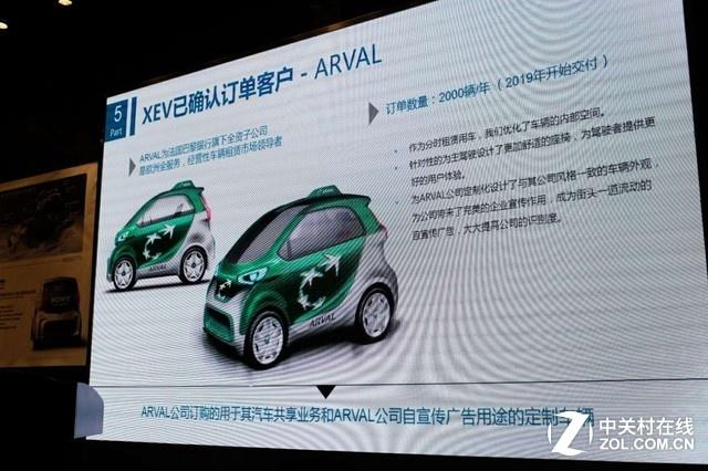 飘逸小精灵 首款量产3D打印电车到上海