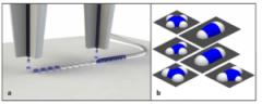 <b>用于制造精密光学元件的2.5D喷墨打印技术</b>