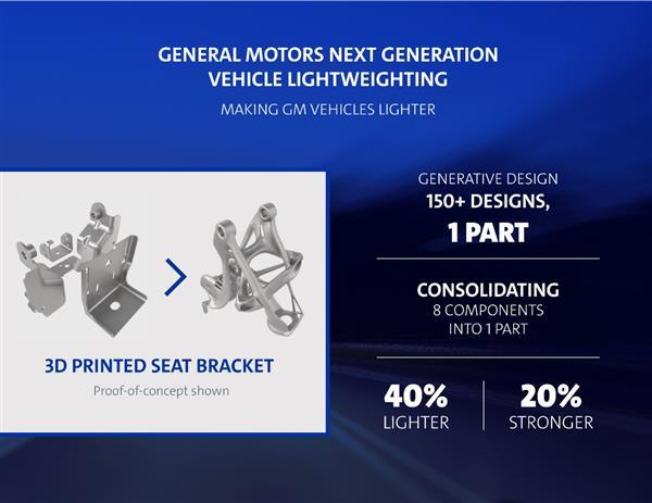 通用使用Autodesk软件、3D打印、人工智能来实现汽车轻量化