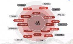 ca88会员登录,ca88亚洲城官网会员登录,ca88亚洲城,ca88亚洲城官网_三维扫描仪之应用——大空间建筑扫描