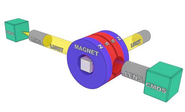 俄罗斯科学家在微重力下用磁铁3D打印生物组织