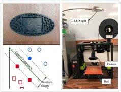 研究人员开发可以3D打印过程监控打印部件质量的系统