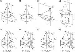 <b>激光粉末床融合3D打印模拟的热源比较</b>