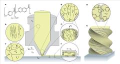 苏黎世理工使用FDM 3D打印机和液晶聚合物打印轻质结构方法