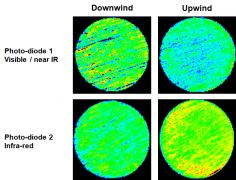如何通过多激光器3D打印技术构建高完整性的金属零件(下)?
