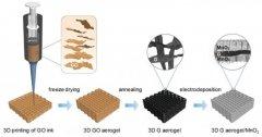 3D打印石墨烯气凝胶可制作强大的超级电容器