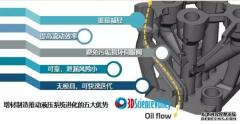 <b>案例:便携式液压动力装置制造商3D打印轻量级液压歧管</b>