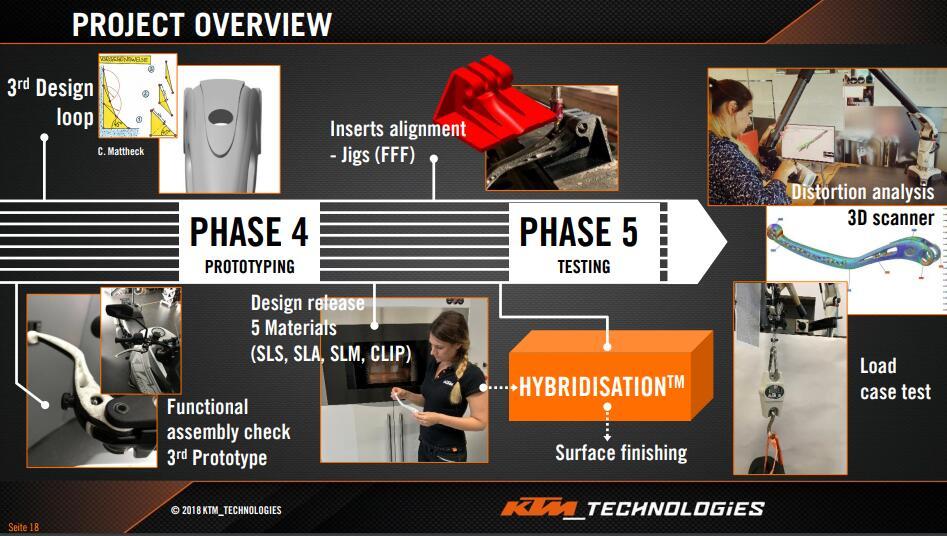 验证纤维增强材料3D打印技术制造轻量化零件的可行性