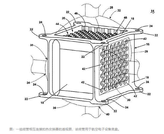 看飞机的航空电子设备底盘散热器悄然发生的变化