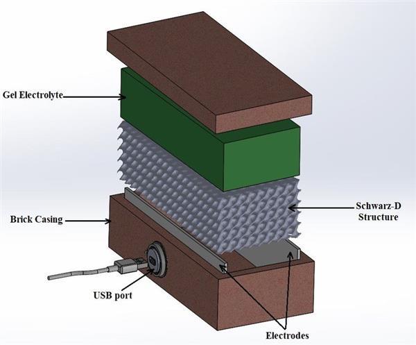 伦敦国王学院开发3D打印砖为灯供电