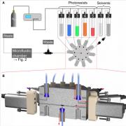 科学家将微流体系统集成到DLW 3D打印中,用于多材料纳米打印