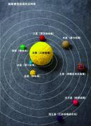 彩色3D打印病毒模型,让你直观了解微观世界